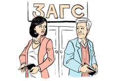 Как оформить развод в ЗАГСе: порядок процедуры